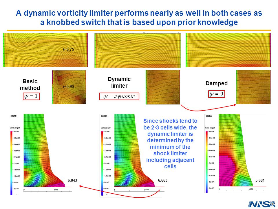 A dynamic vorticity limiter performs nearly as well in both cases as a knobbed switch that is based upon prior knowledge
