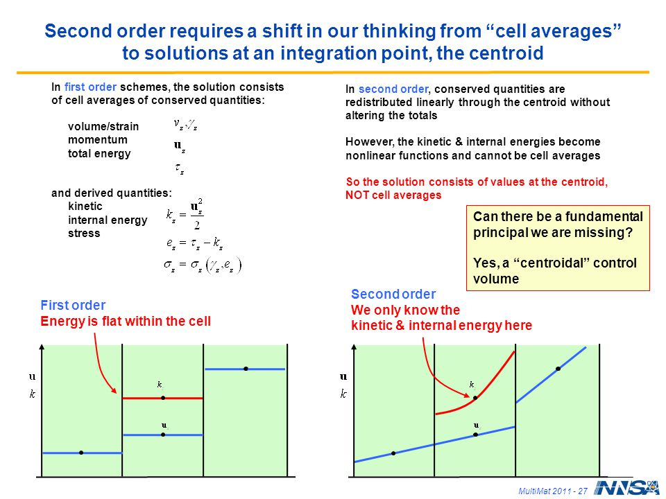 Second order requires a shift in our thinking from cell averages to solutions at an integration point, the centroid