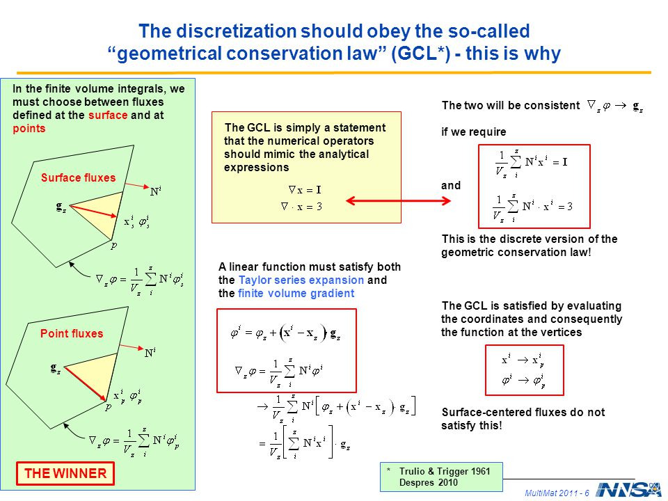The discretization should obey the so-called geometrical conservation law (GCL*) - this is why