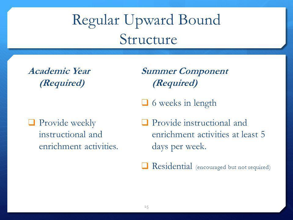 Regular Upward Bound Structure