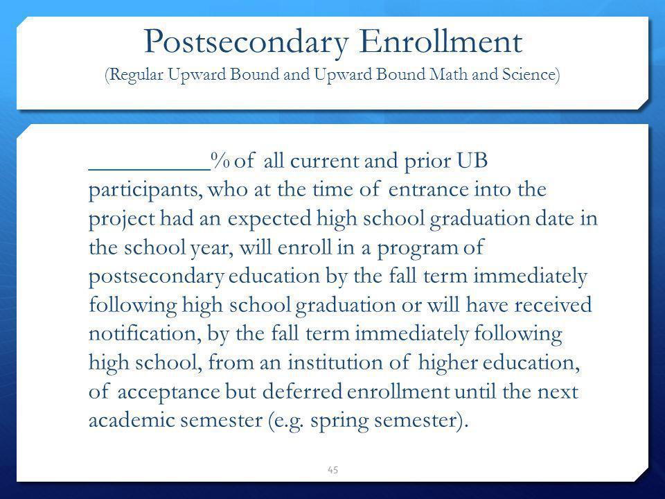 Postsecondary Enrollment (Regular Upward Bound and Upward Bound Math and Science)