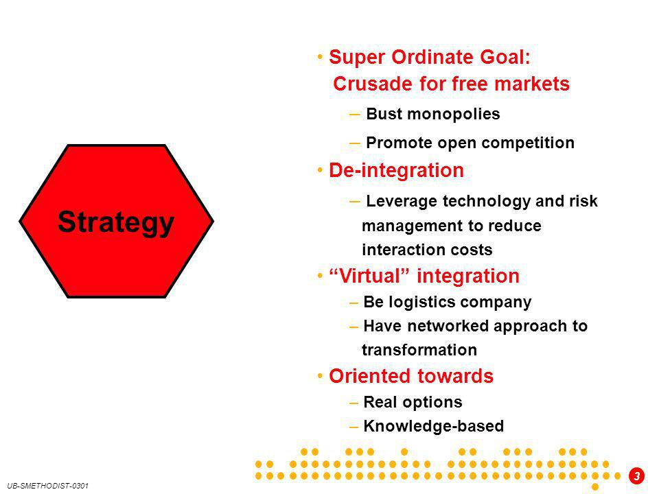Strategy Super Ordinate Goal: Crusade for free markets Bust monopolies