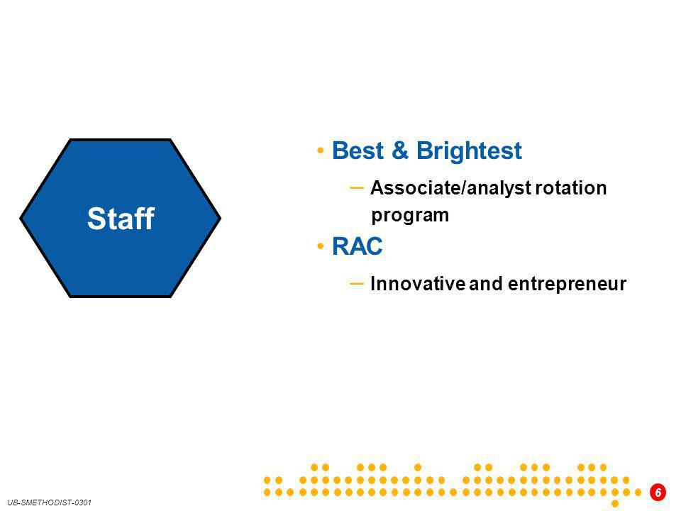Staff Best & Brightest Associate/analyst rotation program RAC