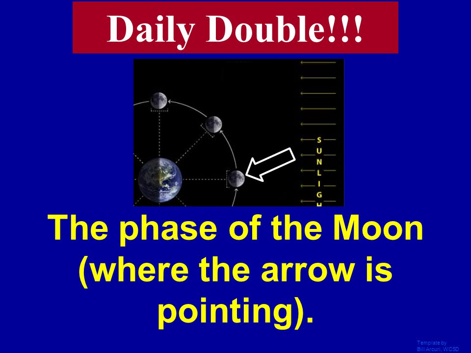 The phase of the Moon (where the arrow is pointing).
