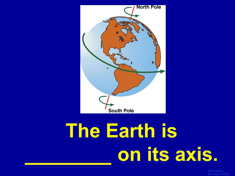 The Earth is ________ on its axis.