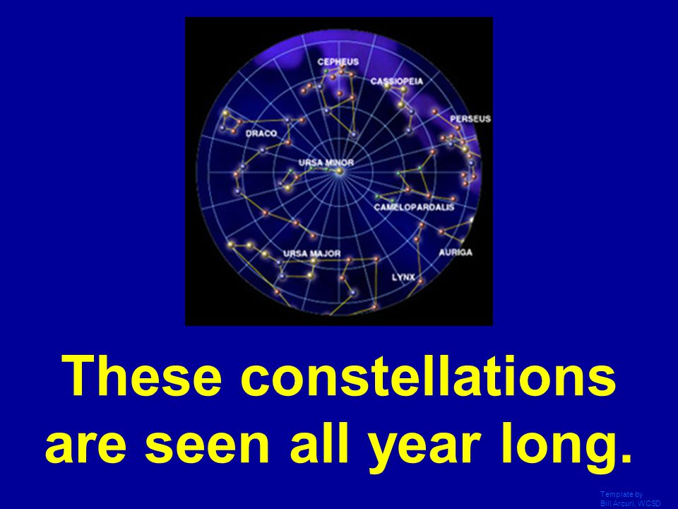 These constellations are seen all year long.