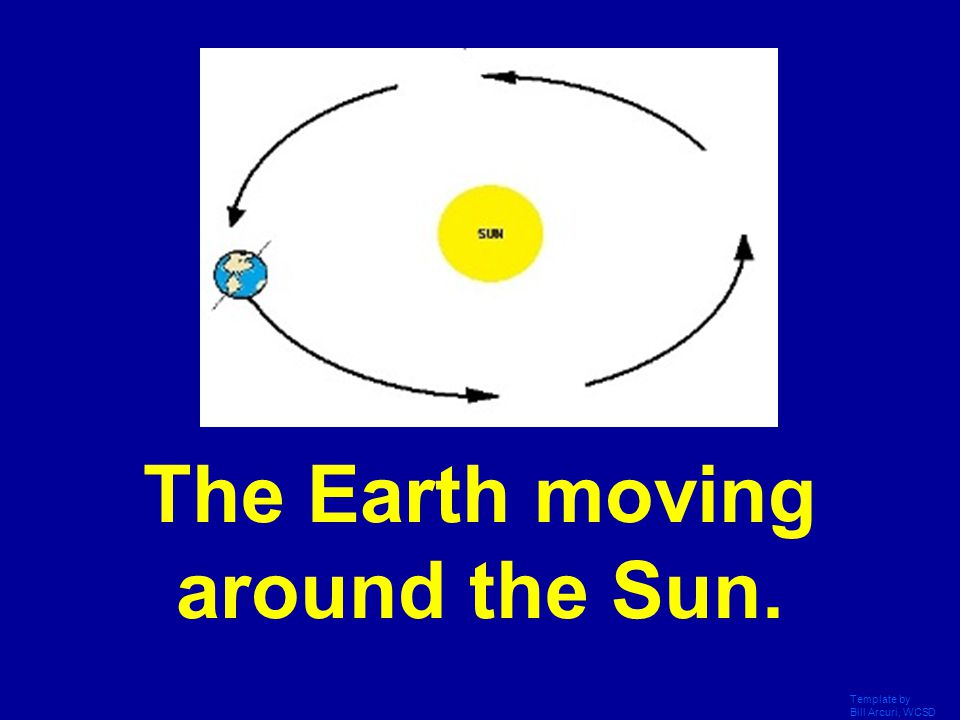 The Earth moving around the Sun.