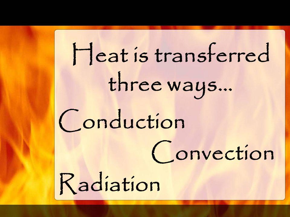Heat is transferred three ways…