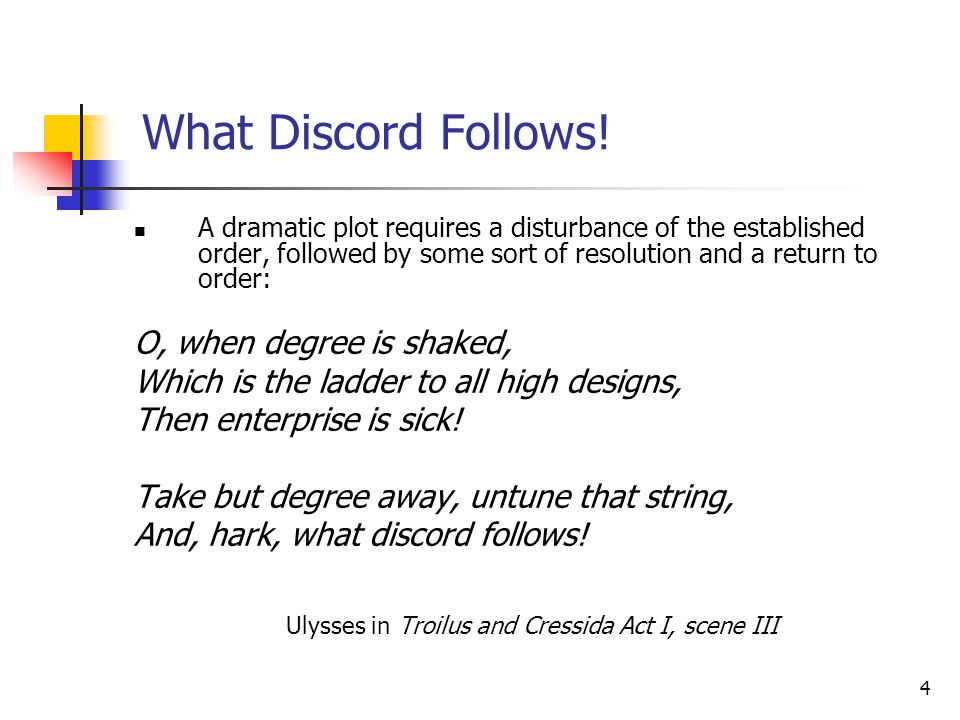 Ulysses in Troilus and Cressida Act I, scene III