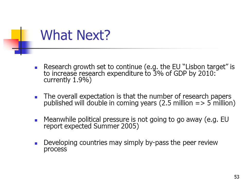 What Next Research growth set to continue (e.g. the EU Lisbon target is to increase research expenditure to 3% of GDP by 2010: currently 1.9%)