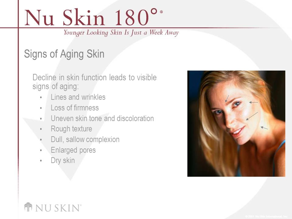 Signs of Aging Skin Decline in skin function leads to visible signs of aging: Lines and wrinkles.