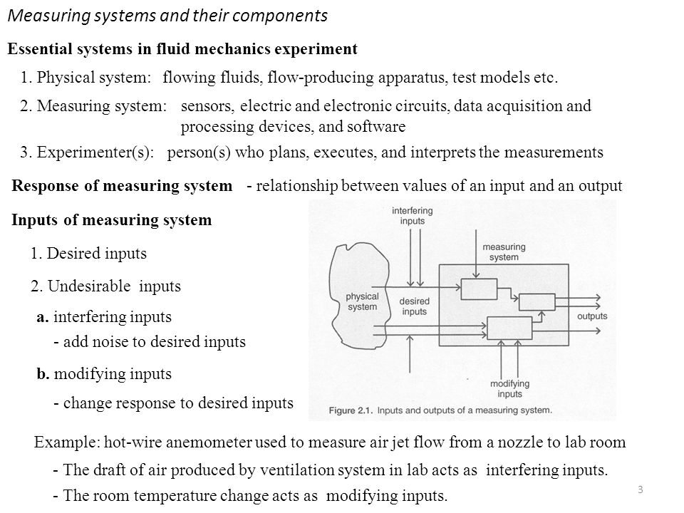 Measuring systems and their components
