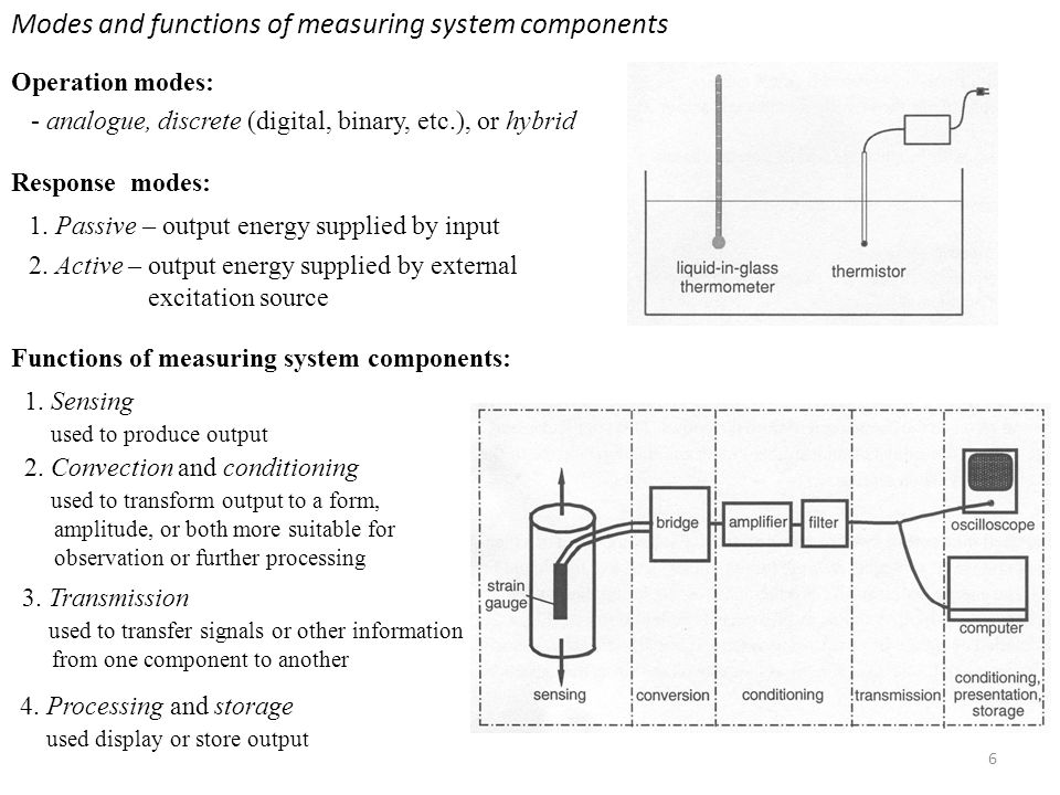 Modes and functions of measuring system components