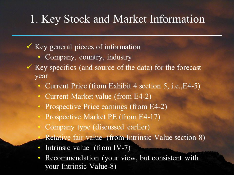 1. Key Stock and Market Information