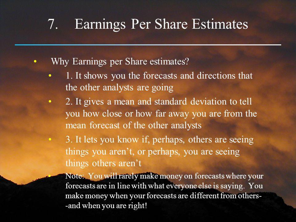 Earnings Per Share Estimates