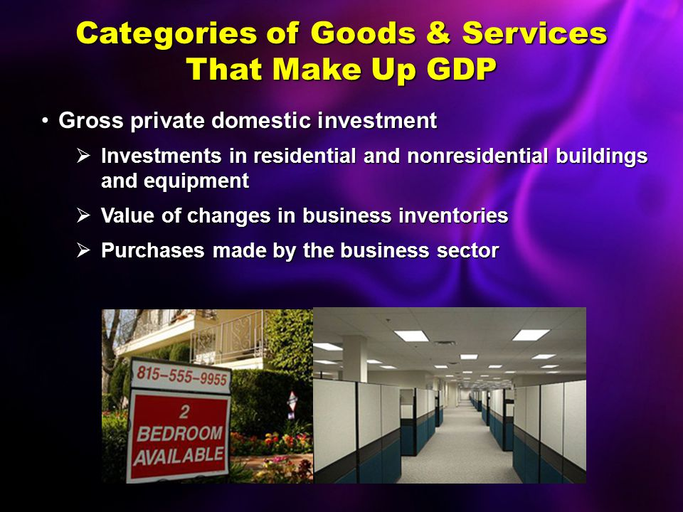 Categories of Goods & Services That Make Up GDP
