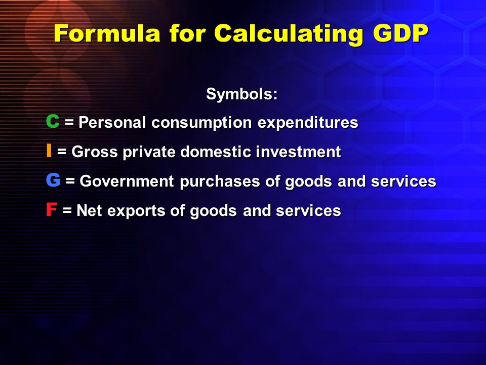 Formula for Calculating GDP
