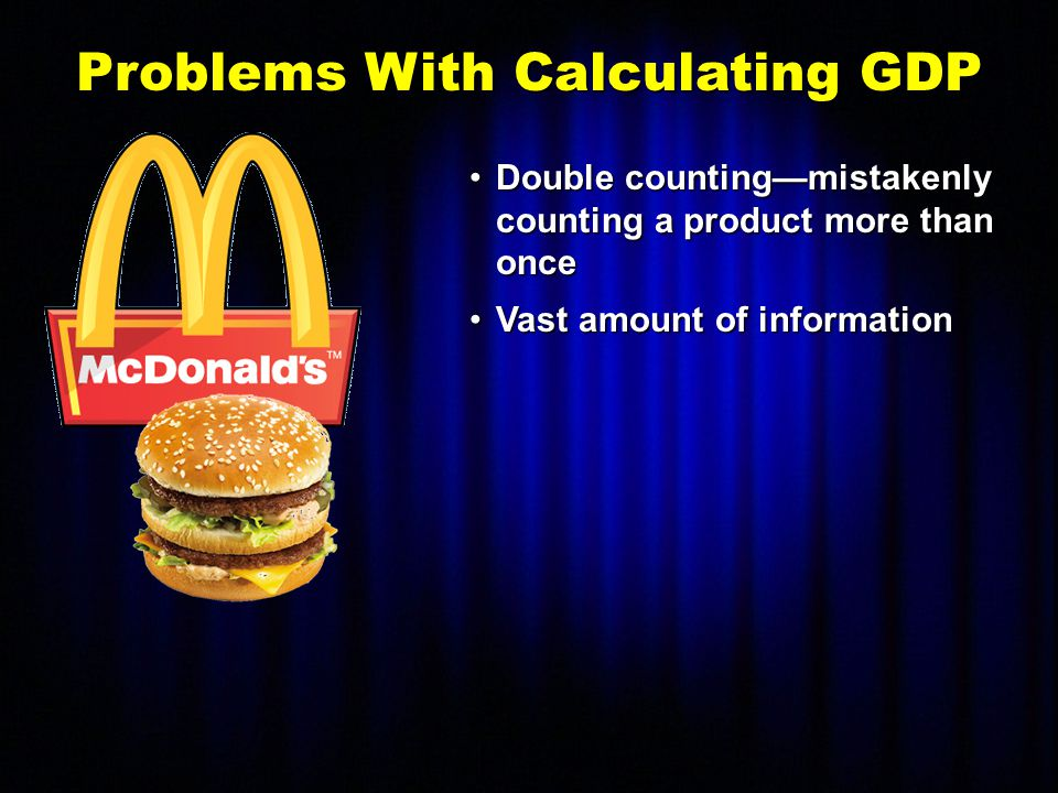 Problems With Calculating GDP