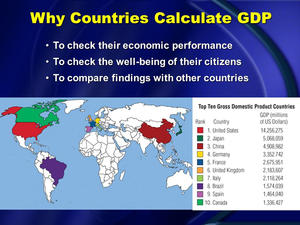 Why Countries Calculate GDP