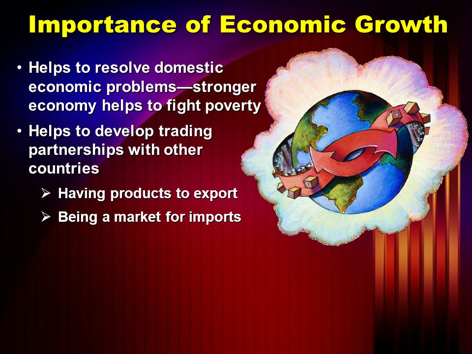 Importance of Economic Growth