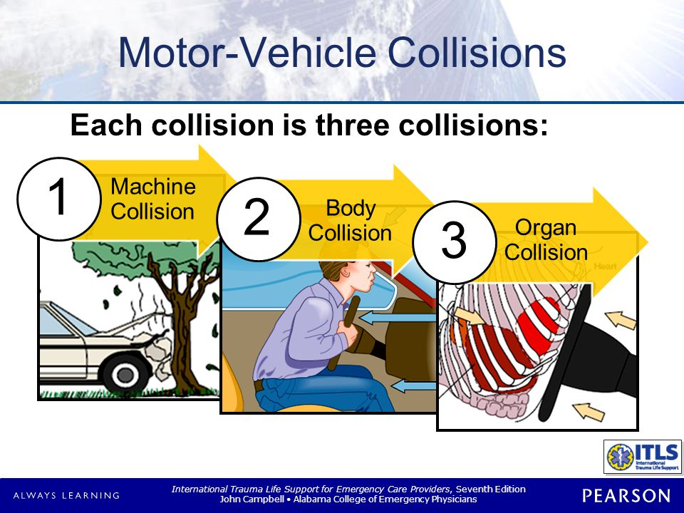 Other Collisions Secondary collisions Objects are missiles