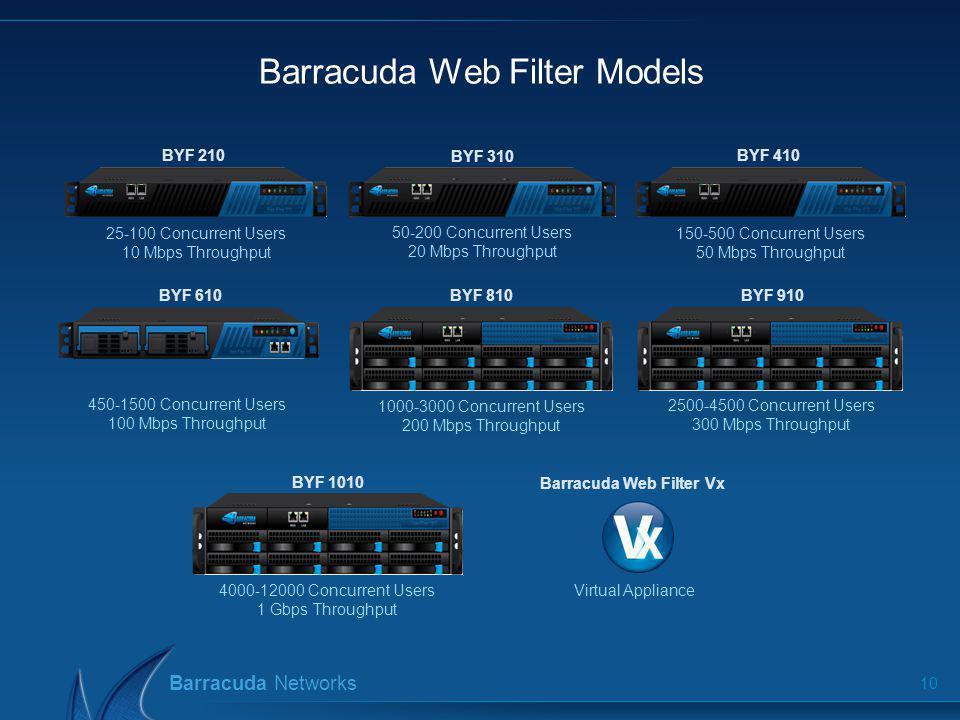 Barracuda Web Filter Models