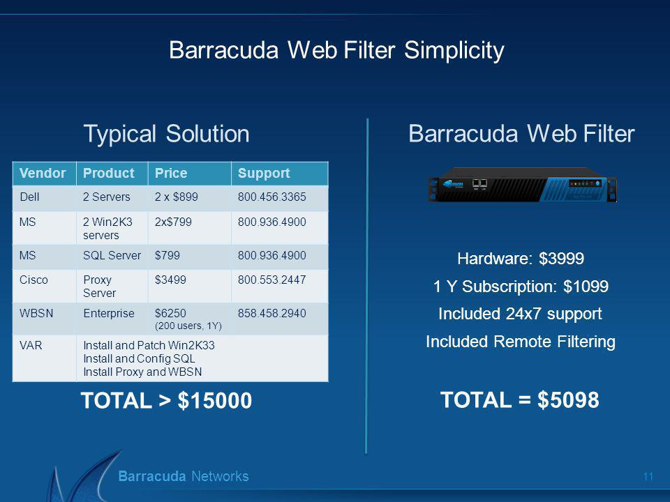 Barracuda Web Filter Simplicity
