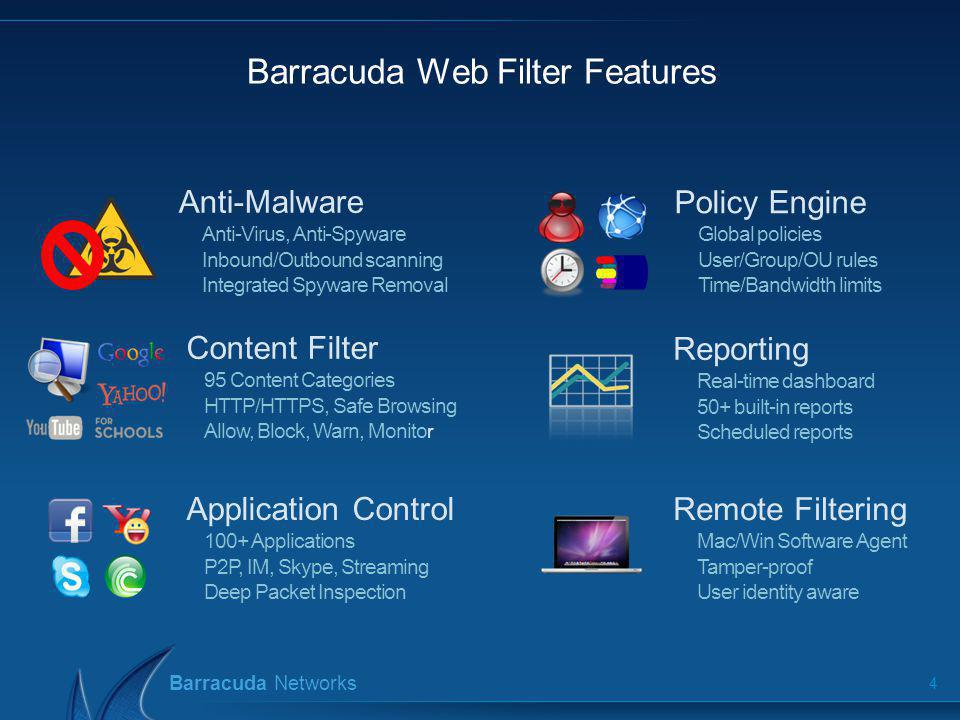 Barracuda Web Filter Features