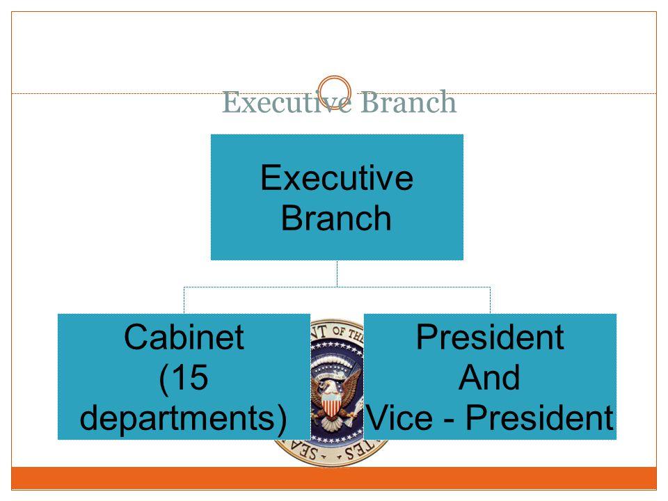Executive Branch Branch Executive (15 departments) Cabinet