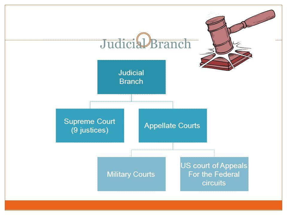 Judicial Branch Branch Judicial Supreme Court (9 justices)