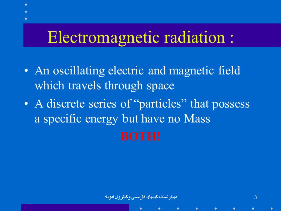 Electromagnetic radiation :