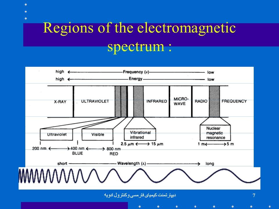 Regions of the electromagnetic spectrum :