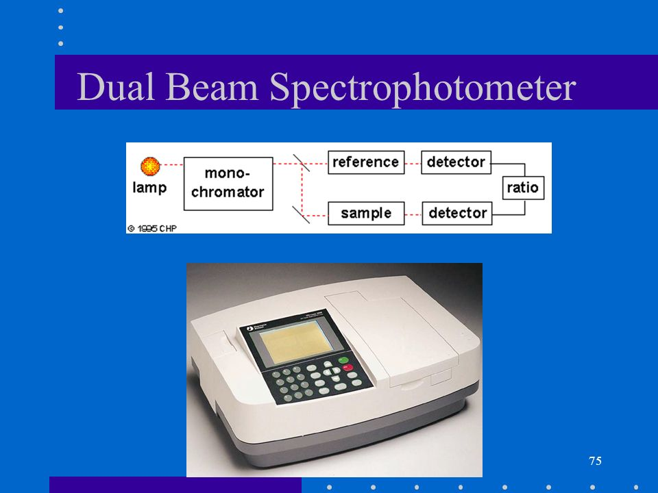 Dual Beam Spectrophotometer
