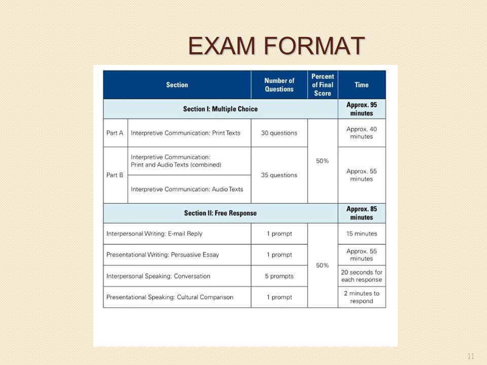 EXAM FORMAT 11