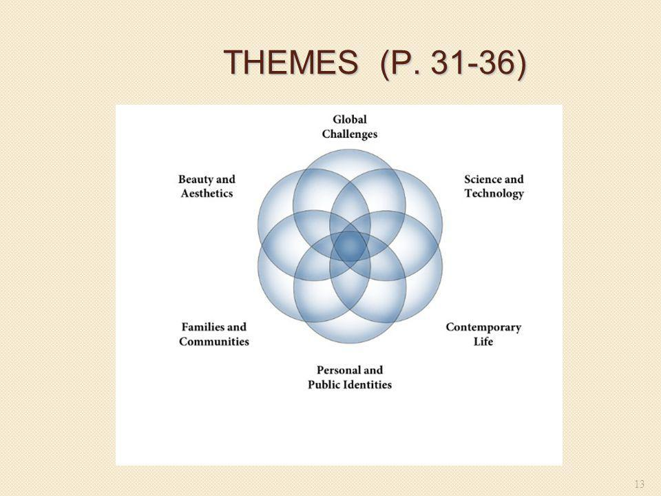 THEMES (P. 31-36) 13
