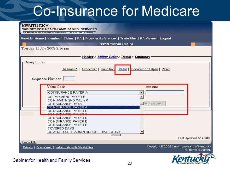 Co-Insurance for Medicare