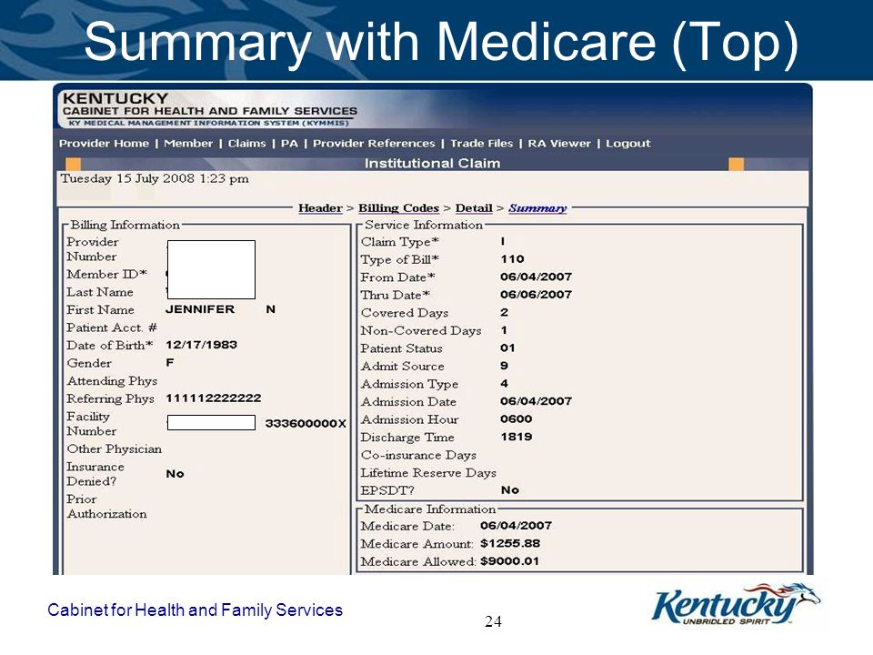 Summary with Medicare (Top)
