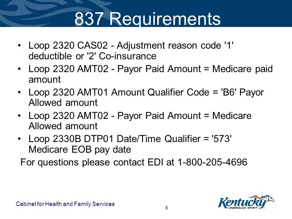 837 RequirementsLoop 2320 CAS02 - Adjustment reason code 1 deductible or 2 Co-insurance.