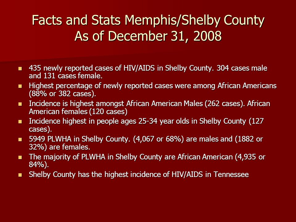 Facts and Stats Memphis/Shelby County As of December 31, 2008
