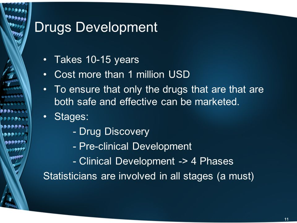 Drugs Development Takes 10-15 years Cost more than 1 million USD