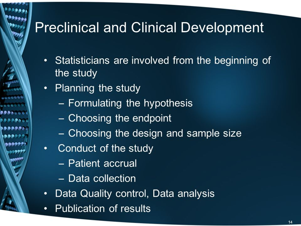 Preclinical and Clinical Development