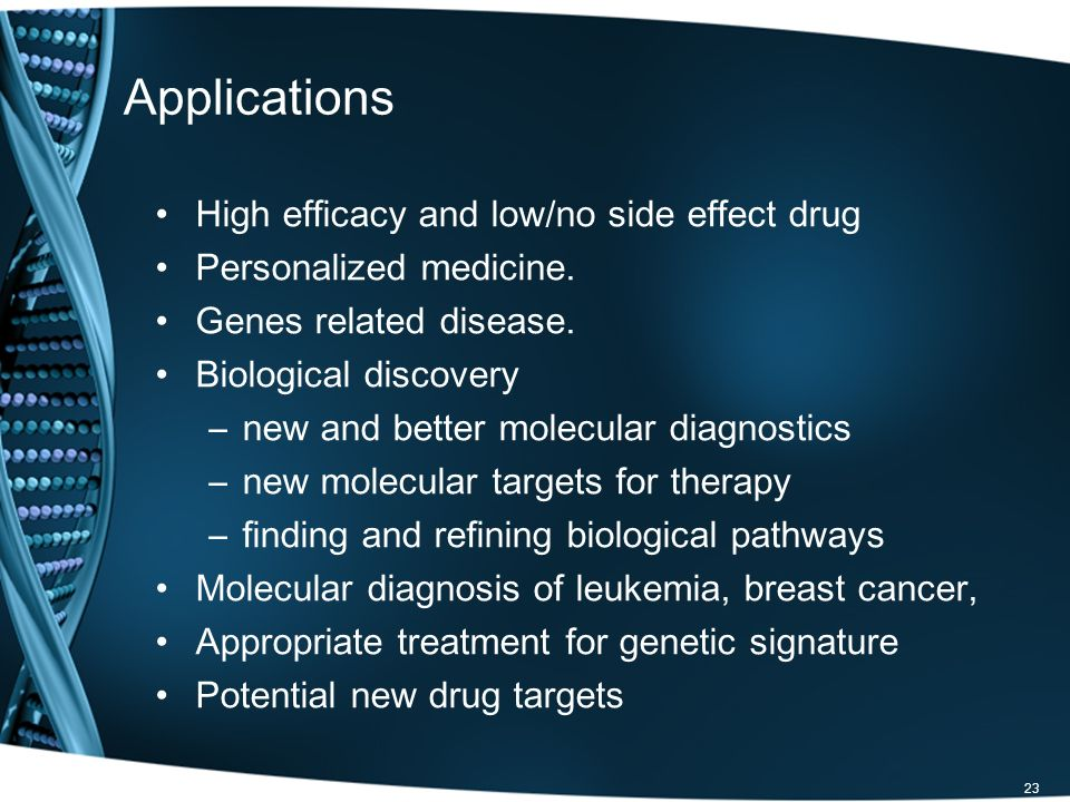 Applications High efficacy and low/no side effect drug