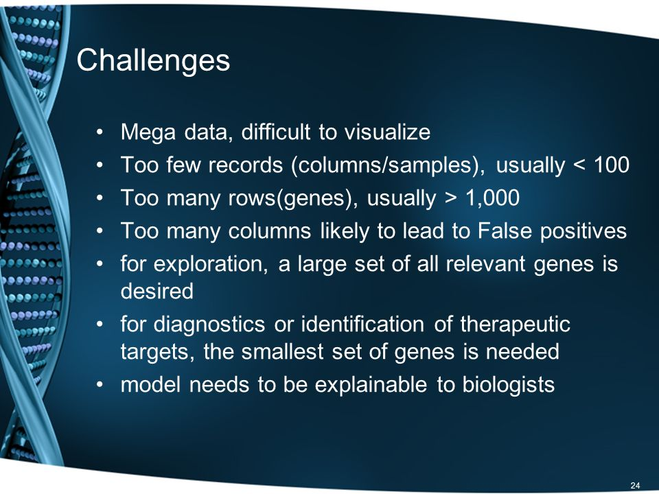 Challenges Mega data, difficult to visualize