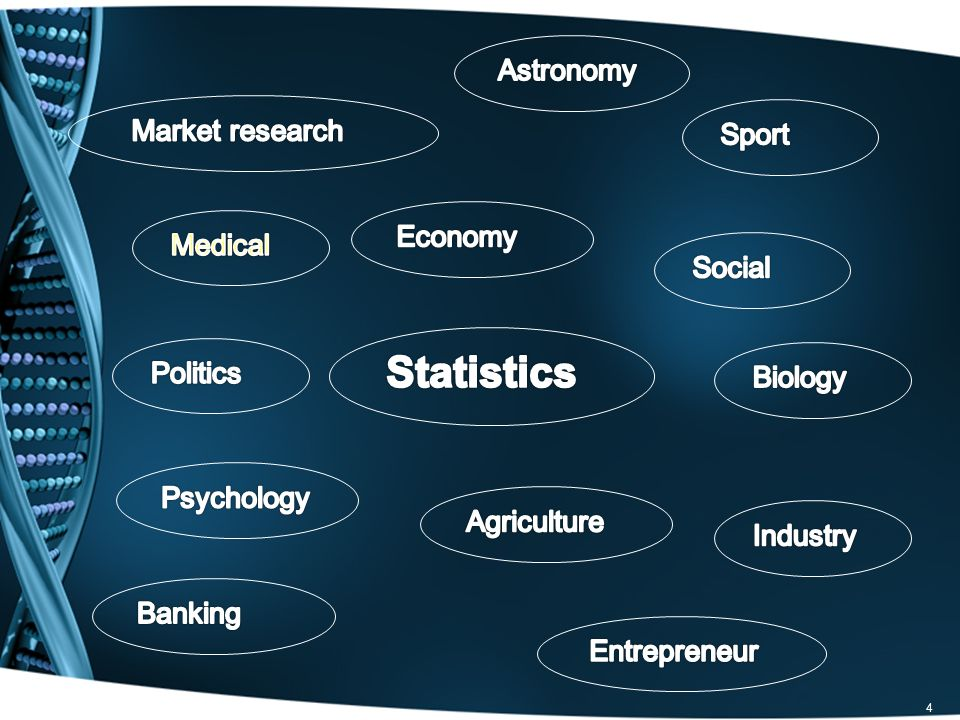 Statistics Astronomy Market research Sport Economy Medical Social