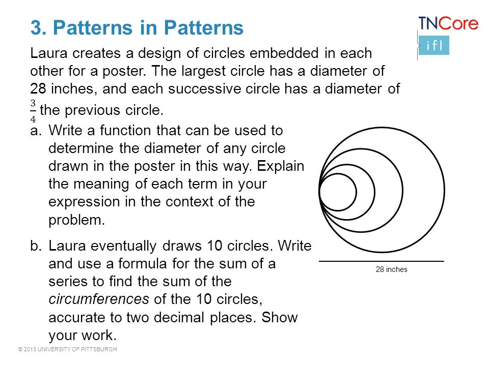 3. Patterns in Patterns