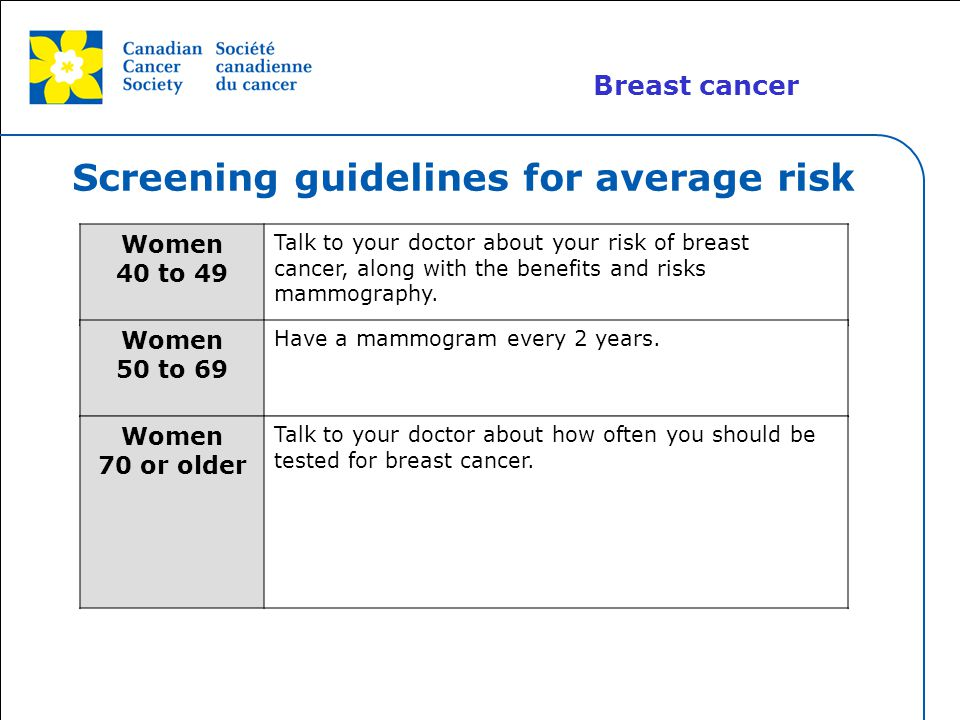 Screening guidelines for average risk