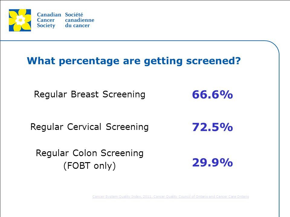 What percentage are getting screened