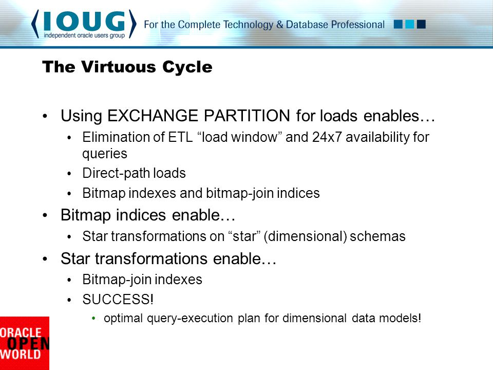 Using EXCHANGE PARTITION for loads enables…