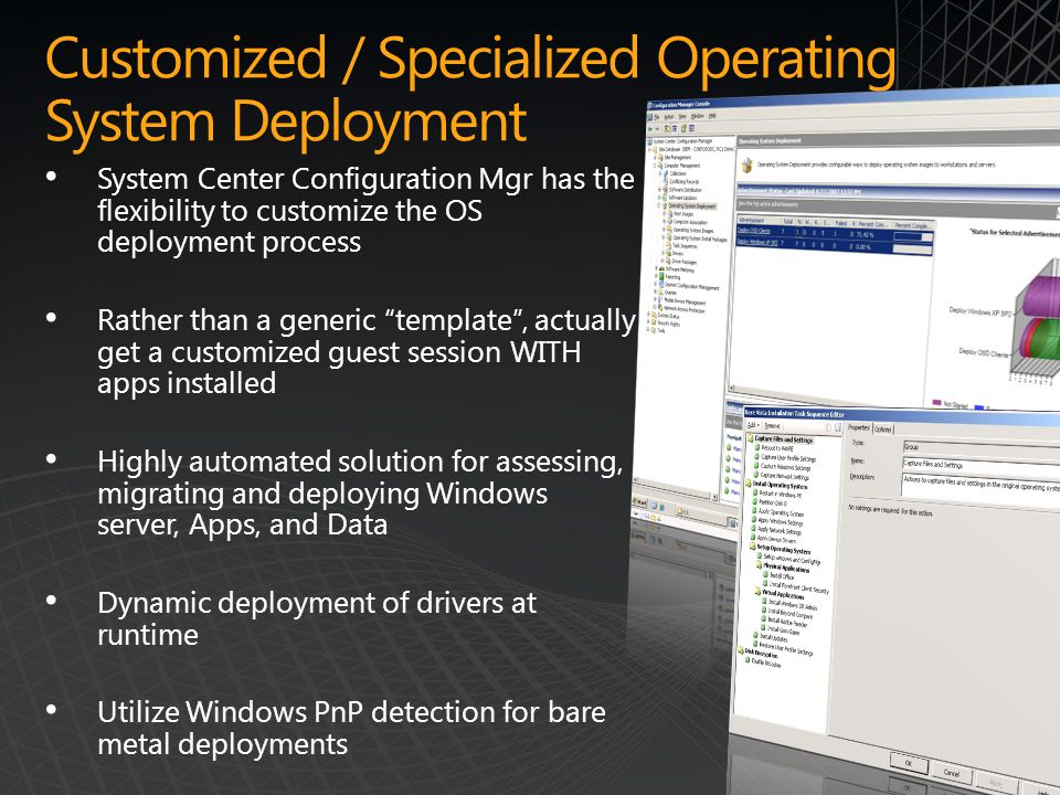 Customized / Specialized Operating System Deployment