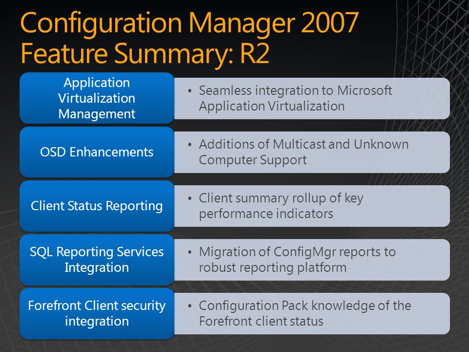 Configuration Manager 2007 Feature Summary: R2